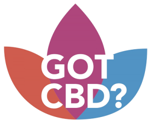 Free CBD Gummy Sample
